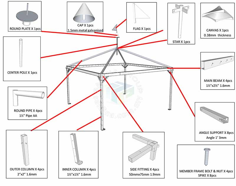 arabic canopy specification